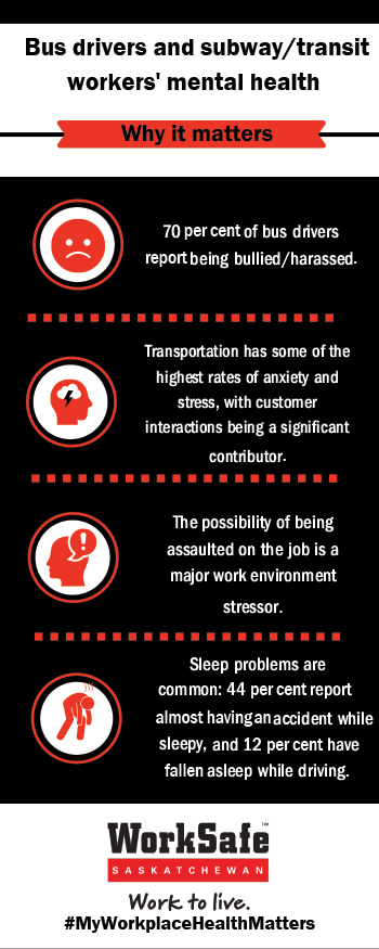 Bus Drivers, Subway, Transit Workers Mental Health Infographic
