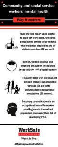 Community and Social Service Workers Mental Health Infographic