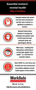 Essential Workers' Mental Health Infographic