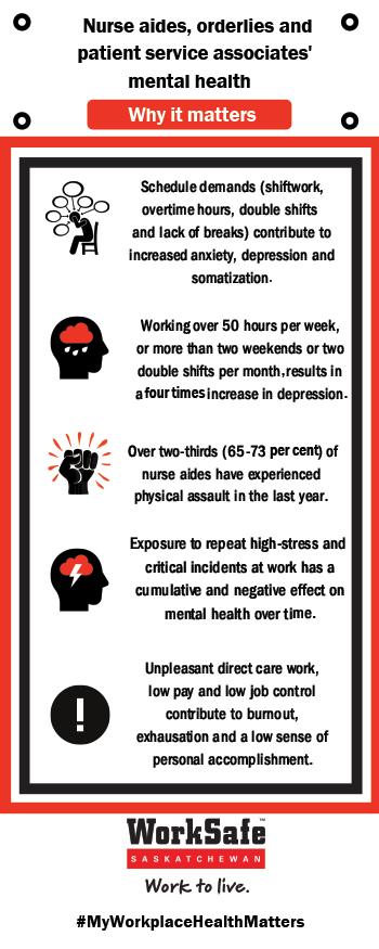 Nurse Aides orderlies and patient service associates Mental Health Infographic