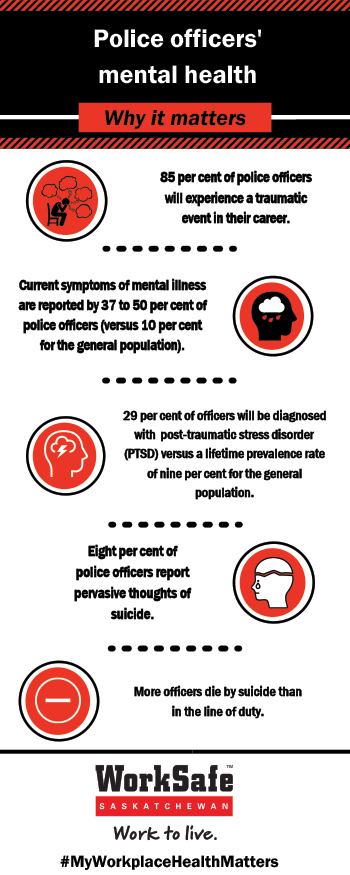 Police Officer Mental Health Infographic