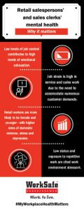 Retail Salespersons and Sales Clerks' Mental Health Infographic